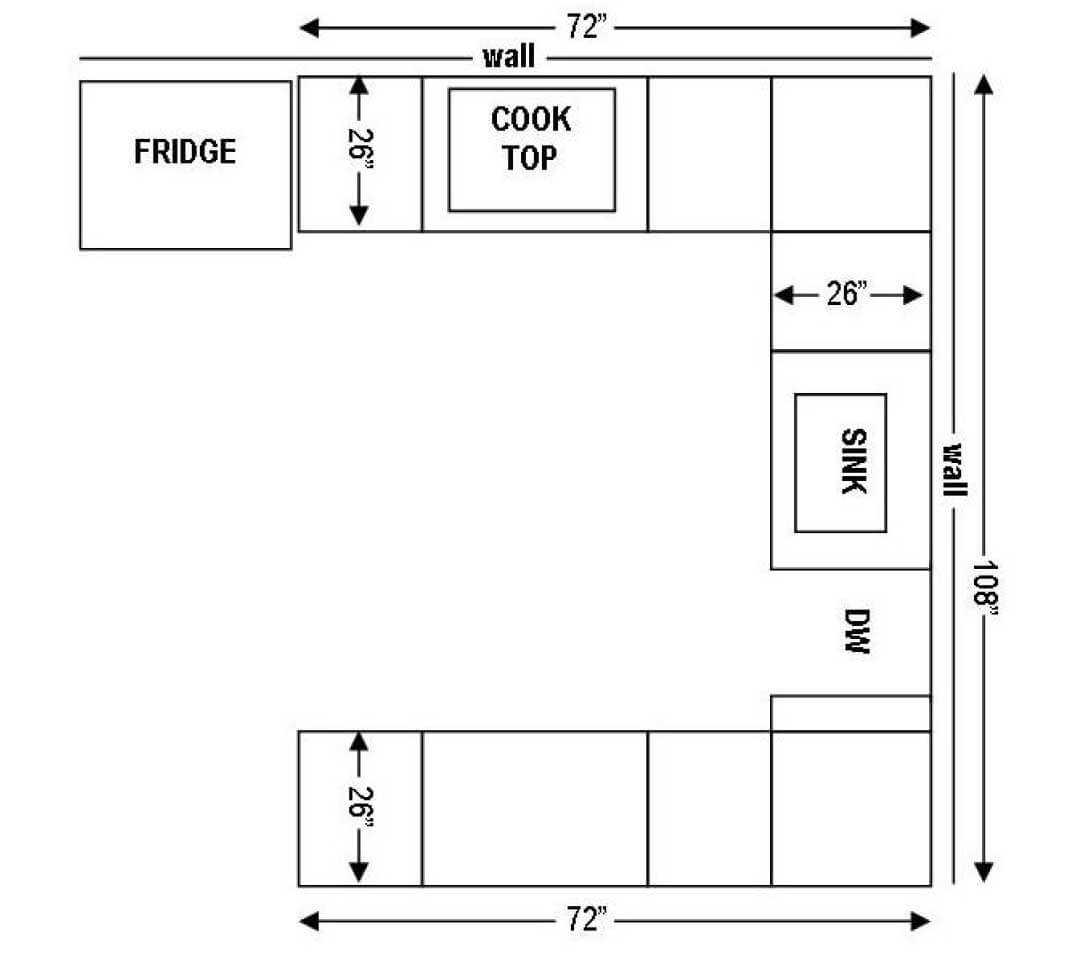 Kitchen Diagram 1